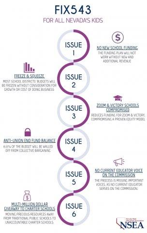 543 Infographic